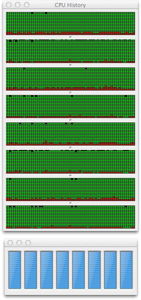 JRuby CPU cores